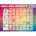 Tablica Magnetyczna, Mata Motywacyjna Dla Dzieci Kolorowe Trójkąty